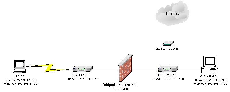 general_network.jpg